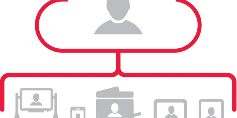 A Sharp a kkv-knak is biztosítja a digitális átállás előnyeit